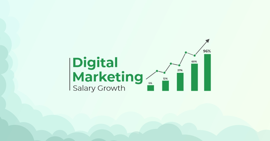 Digital Marketer salary India